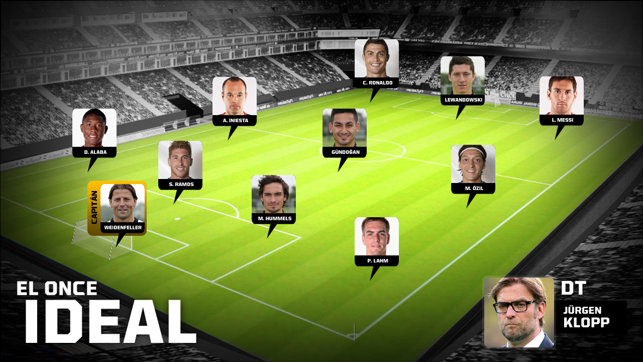 El once ideal de la Champions League